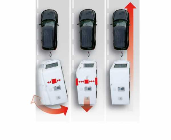 AL-KO Anti-Schleuder-System f. Caravans Hobby ATC 1301-1600kg