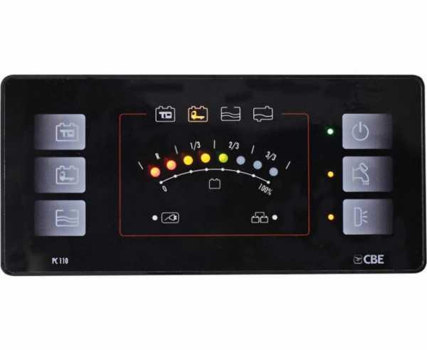 Flexible Anzeige- und Schaltsysteme für die 12V Elektroversorgung