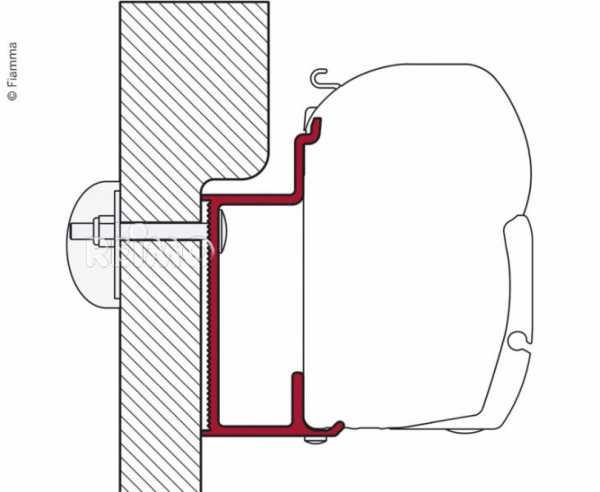 Adapterschiene für Fiamma Markise F45 Eura Mobil/Karmann 450cm