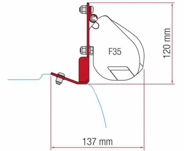 Fiamma F45 Adapter für Ford Custom