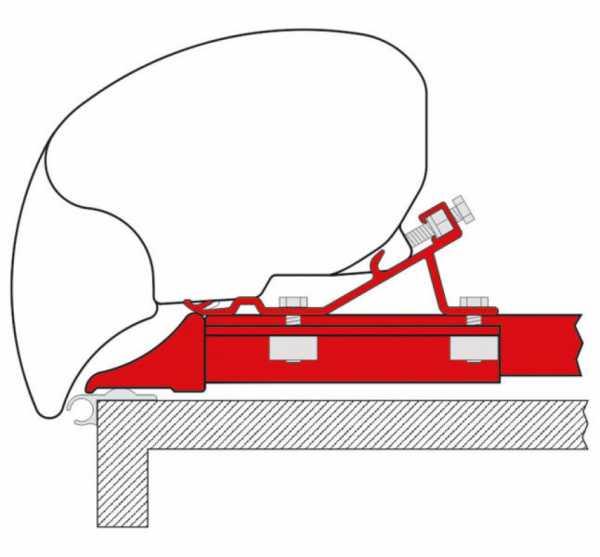 FIAMMA - Kit Fixing Bar für Markise F65