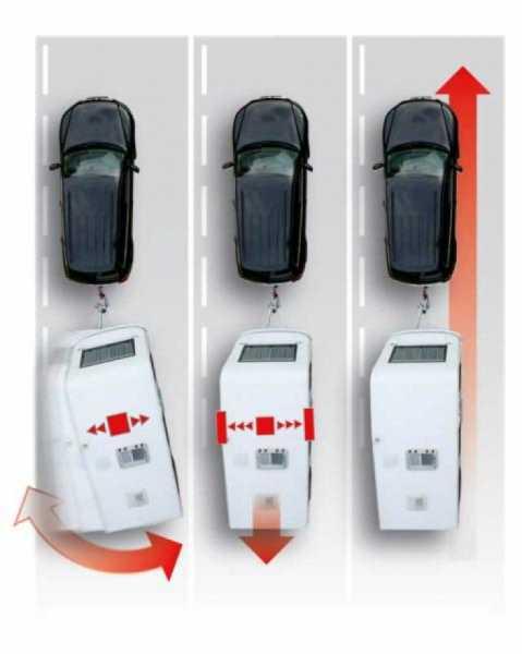 Das Notfallsystem für Wohnwagengespanne (vergleichbar ESP im PKW)