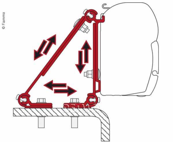 Adapterschiene für Fiamma Markise F45 universal einsetzbar